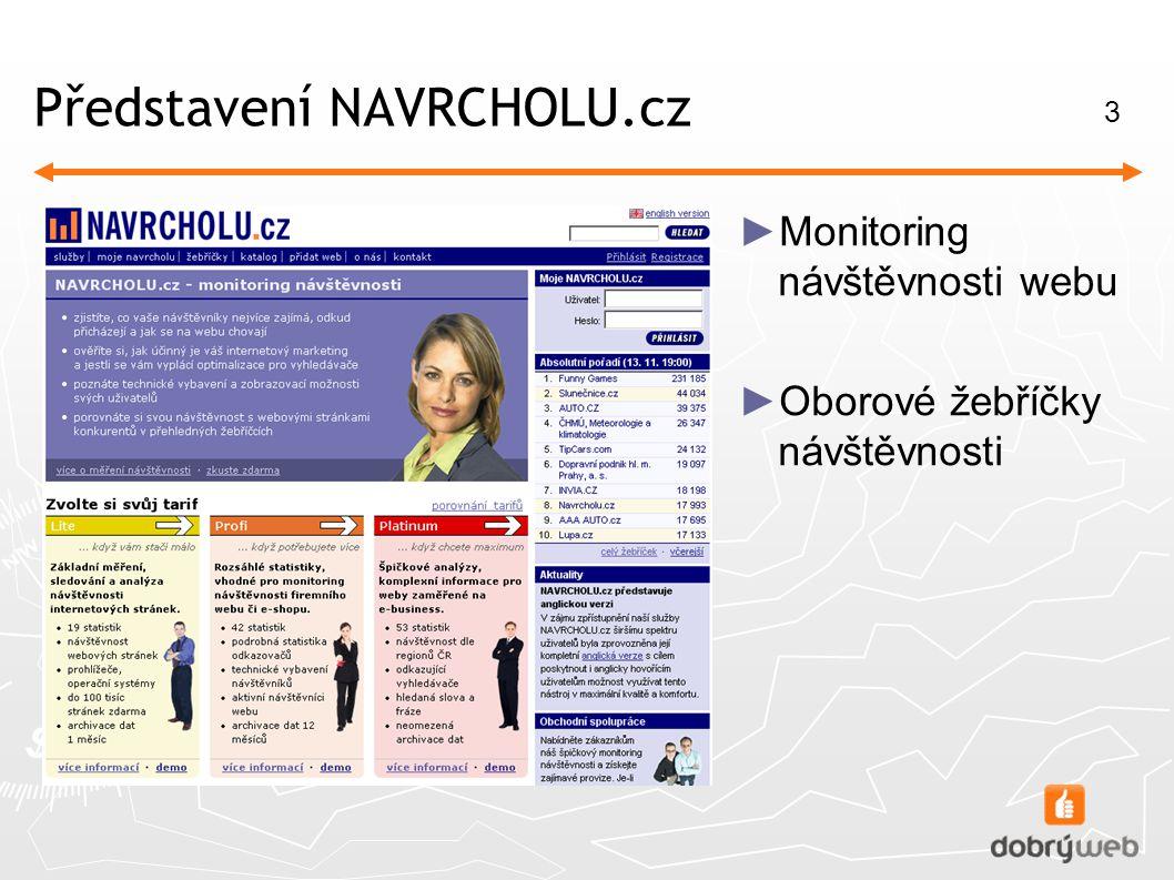 3 Představení NAVRCHOLU.cz ► Monitoring návštěvnosti webu ► Oborové žebříčky návštěvnosti