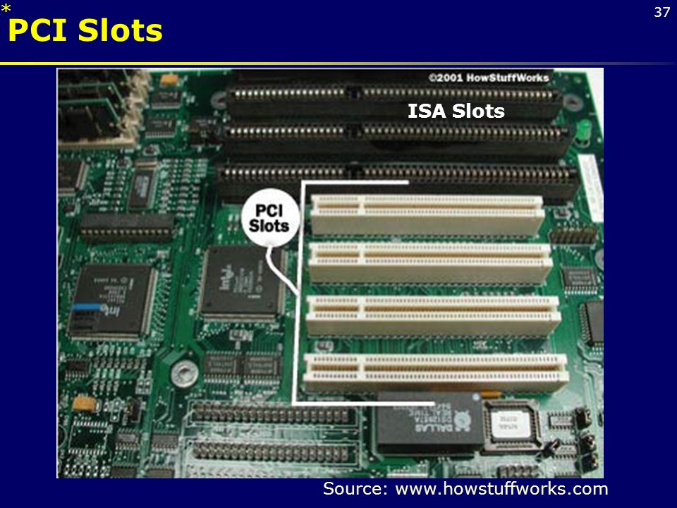 37 PCI Slots Source: www.howstuffworks.com ISA Slots *