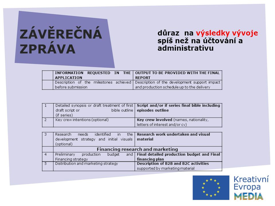 ZÁVĚREČNÁ ZPRÁVA důraz na výsledky vývoje spíš než na účtování a administrativu INFORMATION REQUESTED IN THE APPLICATION OUTPUT TO BE PROVIDED WITH THE FINAL REPORT Description of the milestones achieved before submission Description of the development support impact and production schedule up to the delivery 1 Detailed synopsis or draft treatment of first draft script or bible outline (if series) Script and/or if series final bible including episodes outline 2Key crew intentions (optional)Key crew involved (names, nationality, letters of interest and/or cv) 3 Research needs identified in the development strategy and initial visuals (optional) Research work undertaken and visual material Financing research and marketing 4Preliminary production budget and Financing strategy Final detailed production budget and Final financing plan 5Distribution and marketing strategyDescription of B2B and B2C activities supported by marketing material