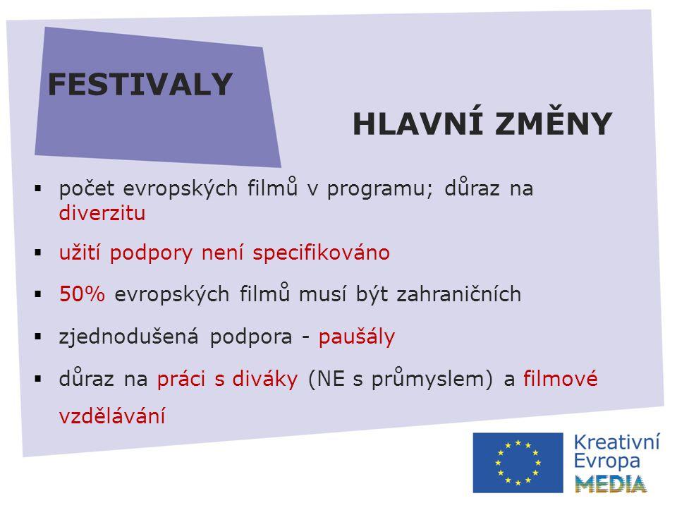 FESTIVALY HLAVNÍ ZMĚNY  počet evropských filmů v programu; důraz na diverzitu  užití podpory není specifikováno  50% evropských filmů musí být zahraničních  zjednodušená podpora - paušály  důraz na práci s diváky (NE s průmyslem) a filmové vzdělávání