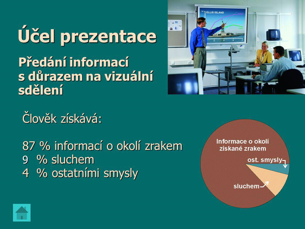  Účel Účel  Zásady úspěšné prezentace – obecné Zásady úspěšné prezentace – obecnéZásady úspěšné prezentace – obecné  Způsoby promítání Způsoby prom