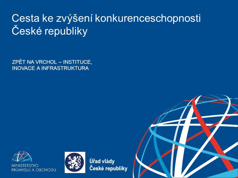 ZPĚT NA VRCHOL – INSTITUCE, INOVACE A INFRASTRUKTURA Cesta ke zvýšení konkurenceschopnosti České republiky ZPĚT NA VRCHOL – INSTITUCE, INOVACE A INFRA