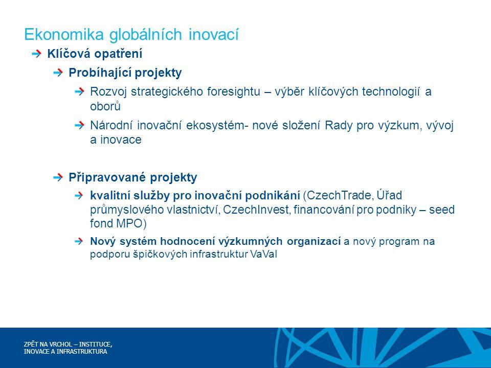 ZPĚT NA VRCHOL – INSTITUCE, INOVACE A INFRASTRUKTURA Ekonomika globálních inovací Klíčová opatření Probíhající projekty Rozvoj strategického foresight