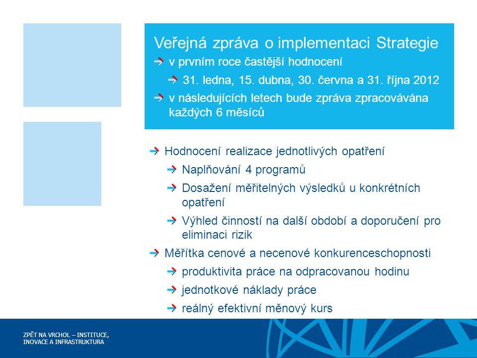 ZPĚT NA VRCHOL – INSTITUCE, INOVACE A INFRASTRUKTURA Hodnocení realizace jednotlivých opatření Naplňování 4 programů Dosažení měřitelných výsledků u k