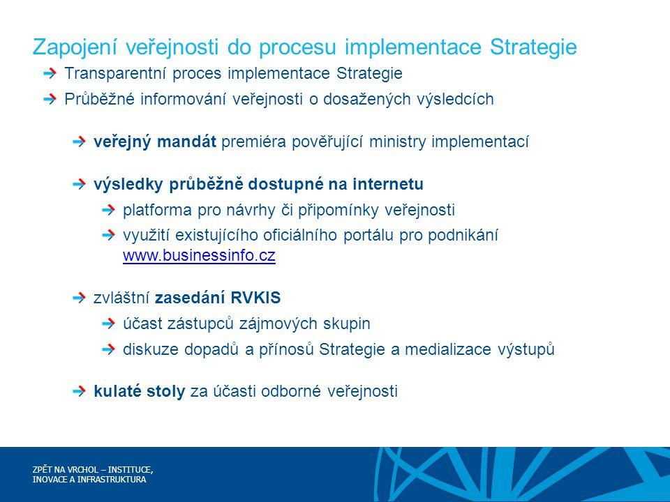 ZPĚT NA VRCHOL – INSTITUCE, INOVACE A INFRASTRUKTURA Zapojení veřejnosti do procesu implementace Strategie Transparentní proces implementace Strategie