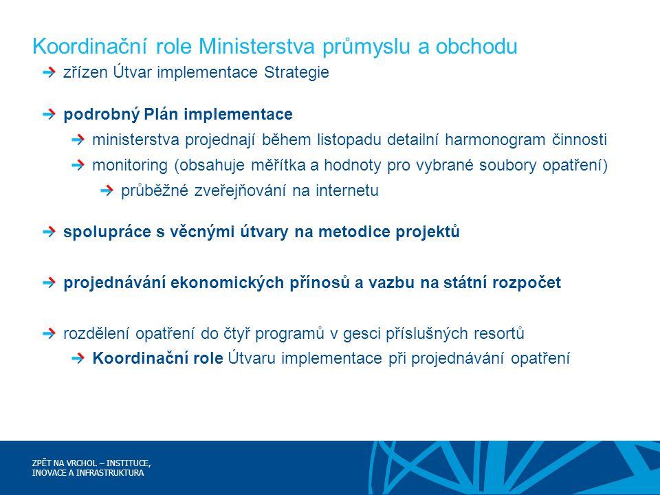 ZPĚT NA VRCHOL – INSTITUCE, INOVACE A INFRASTRUKTURA Koordinační role Ministerstva průmyslu a obchodu zřízen Útvar implementace Strategie podrobný Plán implementace ministerstva projednají během listopadu detailní harmonogram činnosti monitoring (obsahuje měřítka a hodnoty pro vybrané soubory opatření) průběžné zveřejňování na internetu spolupráce s věcnými útvary na metodice projektů projednávání ekonomických přínosů a vazbu na státní rozpočet rozdělení opatření do čtyř programů v gesci příslušných resortů Koordinační role Útvaru implementace při projednávání opatření