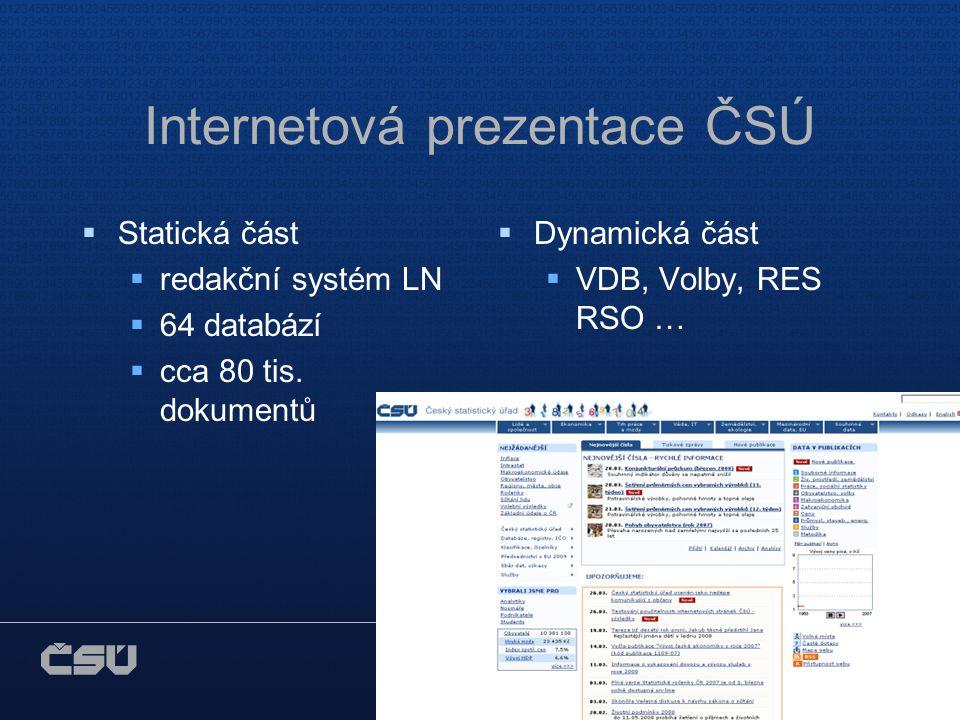 ČESKÝ STATISTICKÝ ÚŘAD Na padesátém 81, 100 82 Praha 10 www.czso.cz Rok 2004 – rozhodující krok  Inspirace na konferenci ISSS v roce 2004  Oficiální návštěva ČSÚ v budově organizace SONS, navázána spolupráce s Mgr.