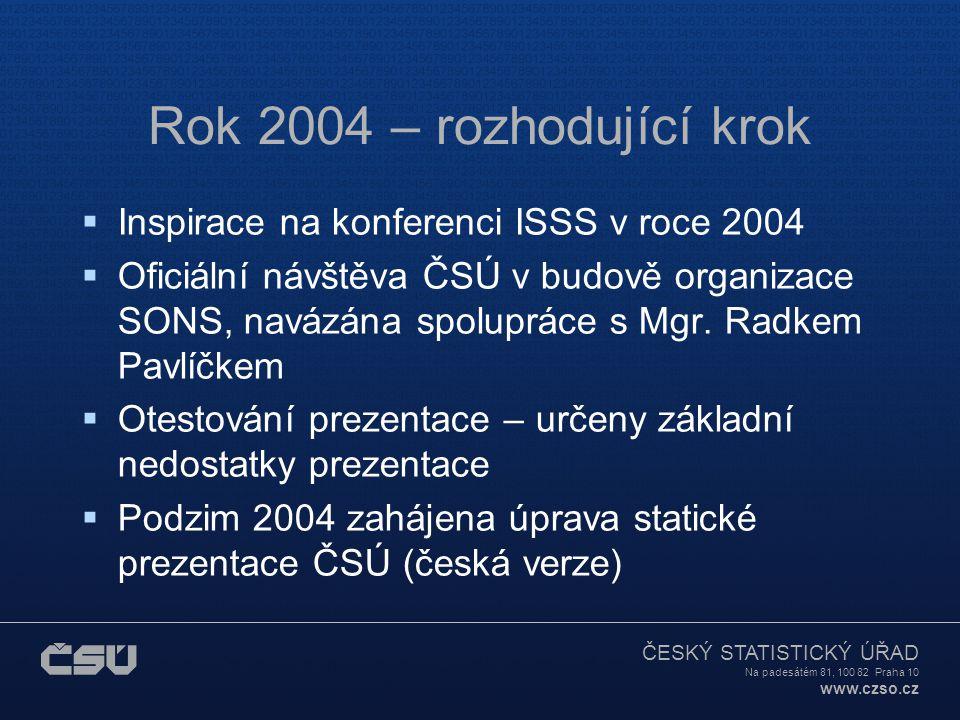 ČESKÝ STATISTICKÝ ÚŘAD Na padesátém 81, 100 82 Praha 10 www.czso.cz Rok 2004 – rozhodující krok  Inspirace na konferenci ISSS v roce 2004  Oficiální