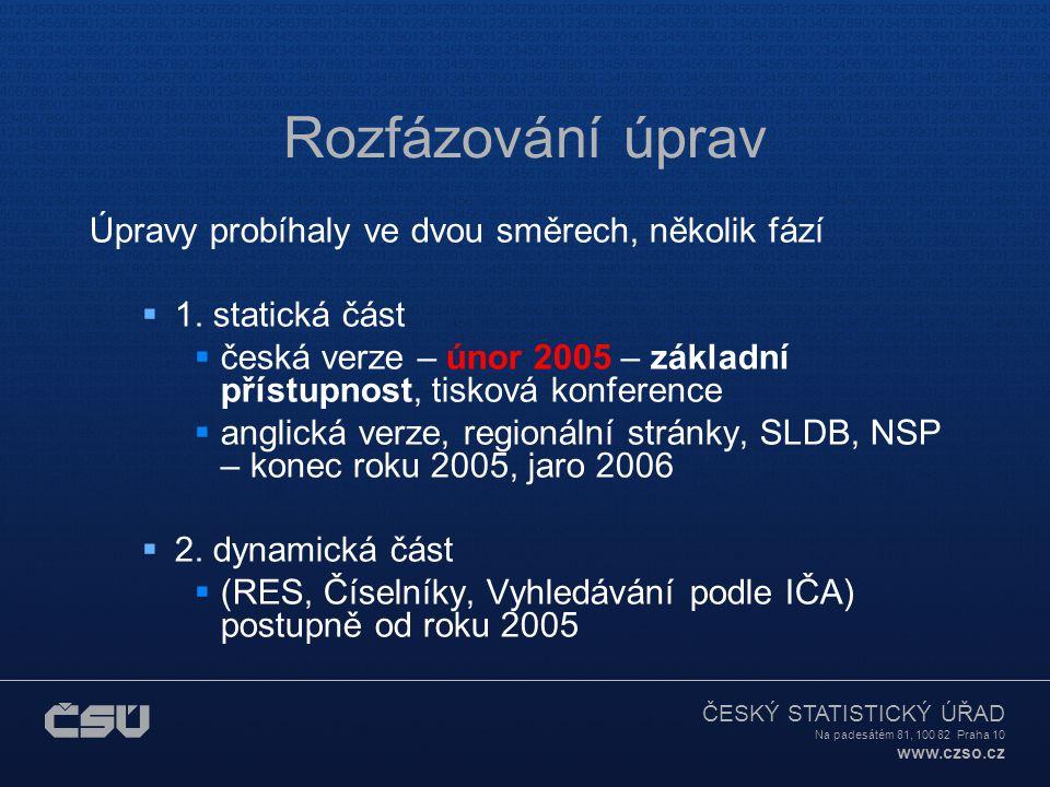 ČESKÝ STATISTICKÝ ÚŘAD Na padesátém 81, 100 82 Praha 10 www.czso.cz Rozfázování úprav Úpravy probíhaly ve dvou směrech, několik fází  1. statická čás