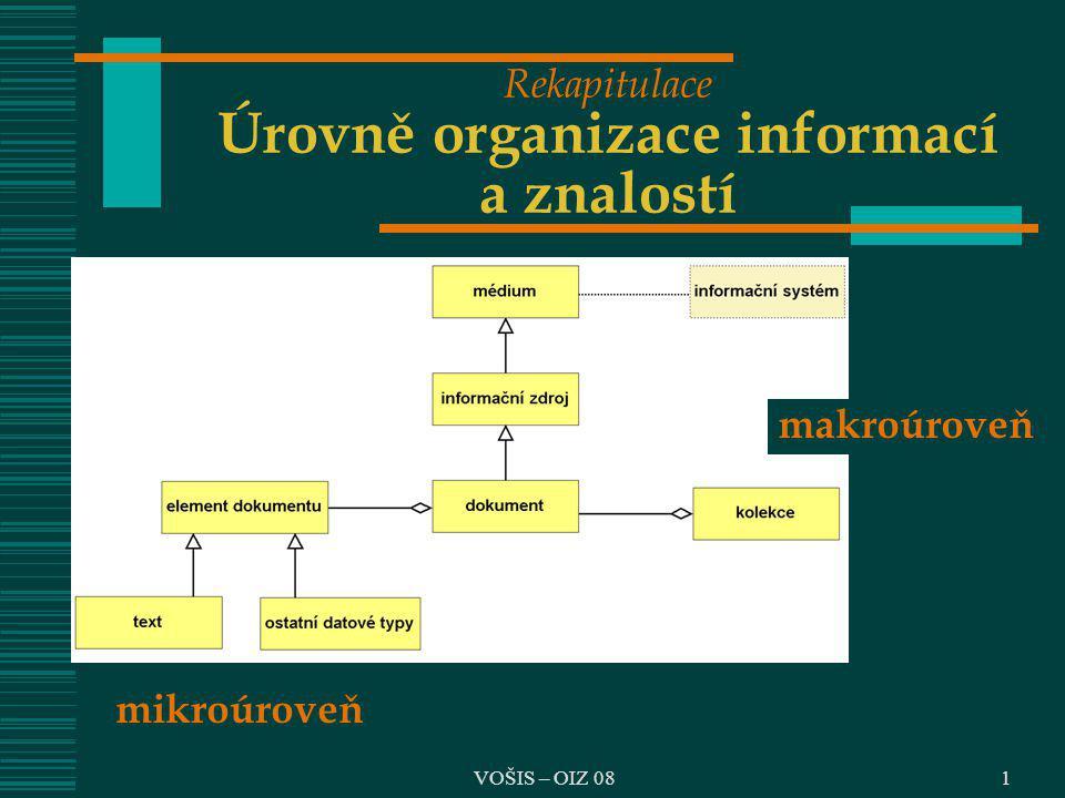 1 Rekapitulace Úrovně organizace informací a znalostí VOŠIS – OIZ 08 mikroúroveň makroúroveň