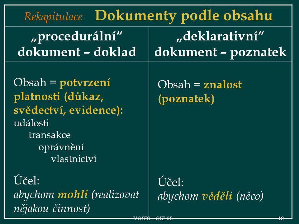 """Rekapitulace Dokumenty podle obsahu """"procedurální"""" dokument – doklad """"deklarativní"""" dokument – poznatek Obsah = potvrzení platnosti (důkaz, svědectví,"""