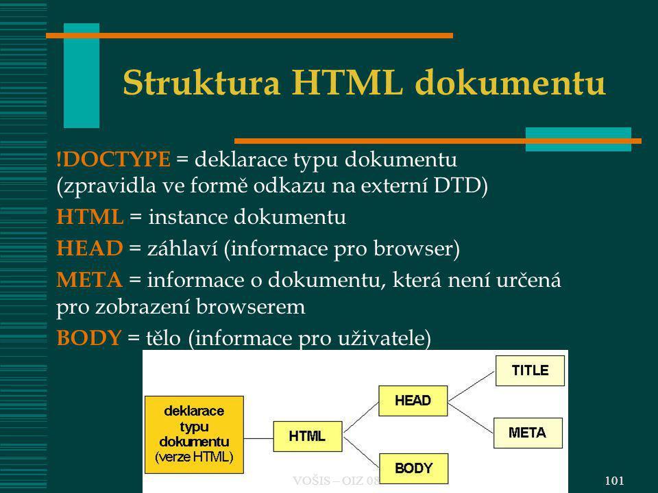 VOŠIS - ZIZ 7101 Struktura HTML dokumentu !DOCTYPE = deklarace typu dokumentu (zpravidla ve formě odkazu na externí DTD) HTML = instance dokumentu HEA