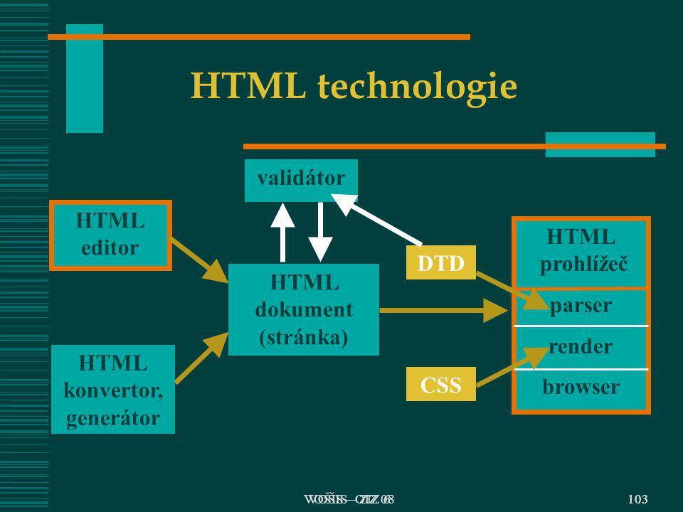 VOŠIS – ZIZ 6103 HTML technologie HTML editor validátor HTML konvertor, generátor HTML dokument (stránka) DTD CSS HTML prohlížeč parser render browser