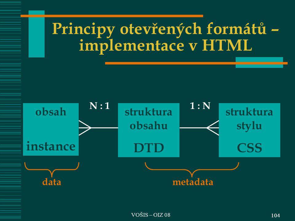 104 Principy otevřených formátů – implementace v HTML obsah instance struktura obsahu DTD struktura stylu CSS N : 11 : N datametadata 104 VOŠIS – OIZ