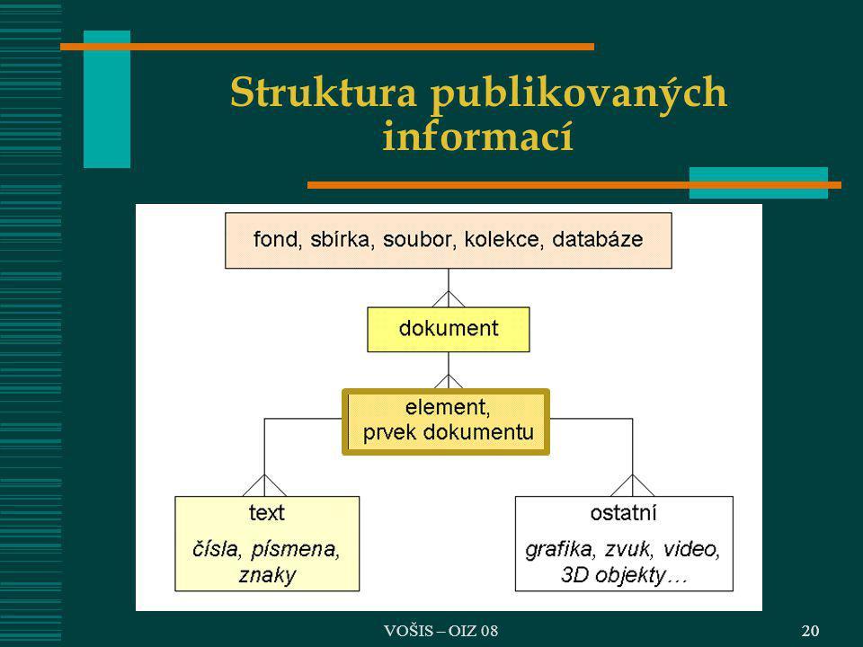 20 Struktura publikovaných informací