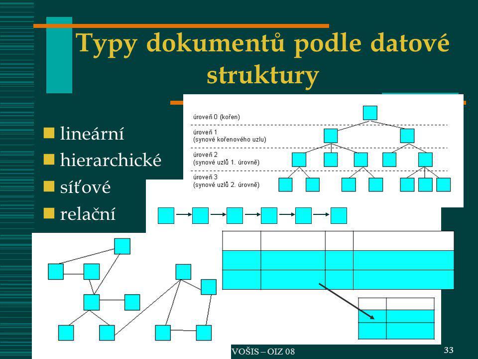 33 lineární hierarchické síťové relační 18.12.2014 33 VOŠIS – OIZ 08 Typy dokumentů podle datové struktury
