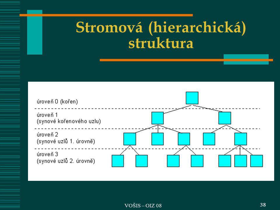38 Stromová (hierarchická) struktura 38 VOŠIS – OIZ 08