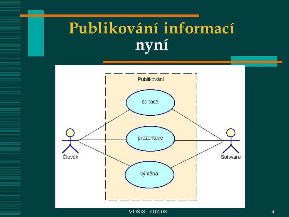 VOŠIS – OIZ 084 Publikování informací nyní