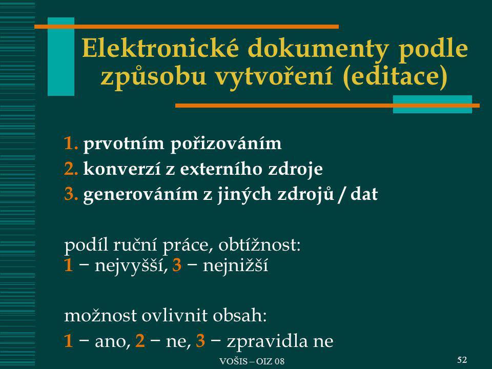 52 Elektronické dokumenty podle způsobu vytvoření (editace) 1. prvotním pořizováním 2. konverzí z externího zdroje 3. generováním z jiných zdrojů / da