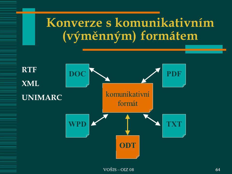 64 Konverze s komunikativním (výměnným) formátem DOCPDF TXTWPD ODT komunikativní formát RTF XML UNIMARC 64VOŠIS – OIZ 08