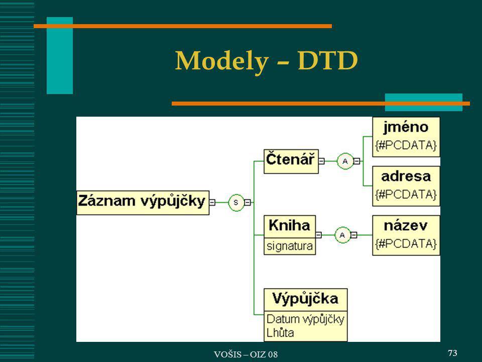 73 Modely – DTD 73 VOŠIS – OIZ 08