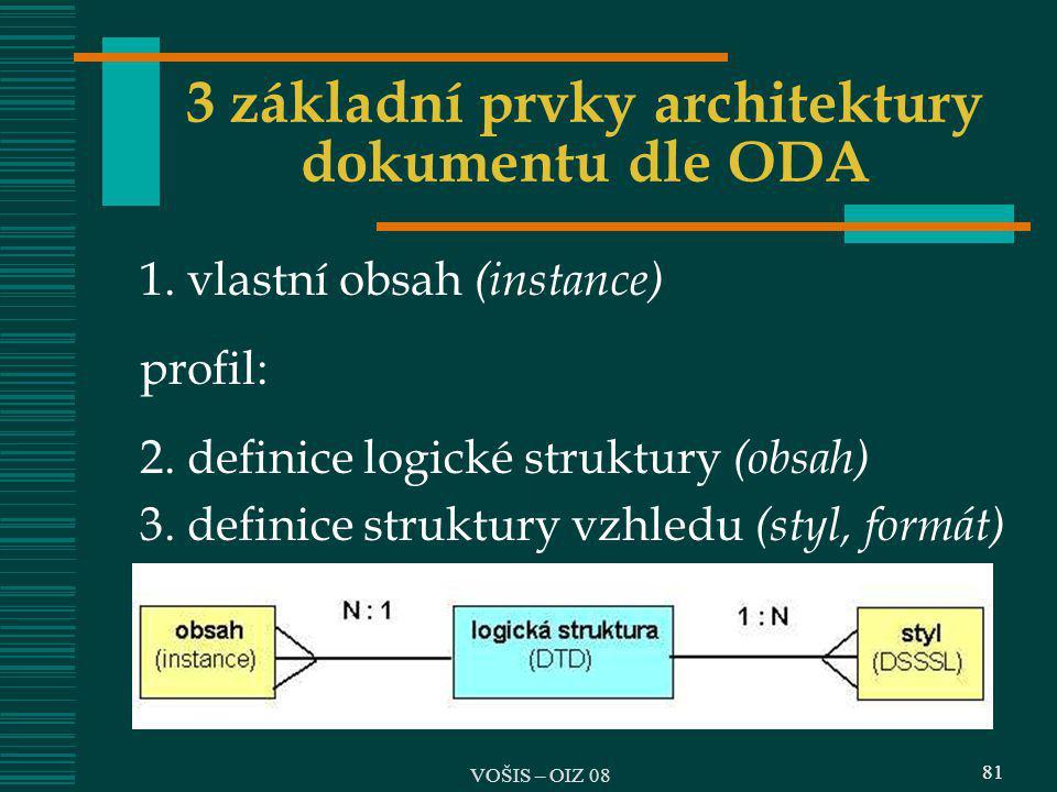 81 3 základní prvky architektury dokumentu dle ODA 1. vlastní obsah (instance) profil: 2. definice logické struktury (obsah) 3. definice struktury vzh