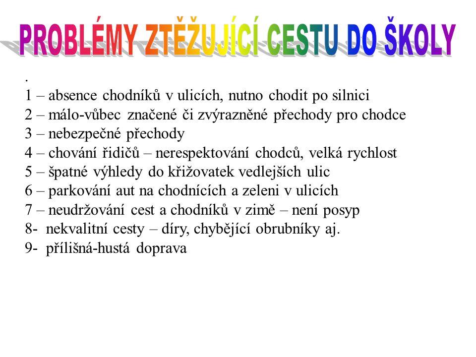 ul.Staroklánovická, Novosibřinská Auta zůstávají v křižovatce, špatné seřízení semaforů.