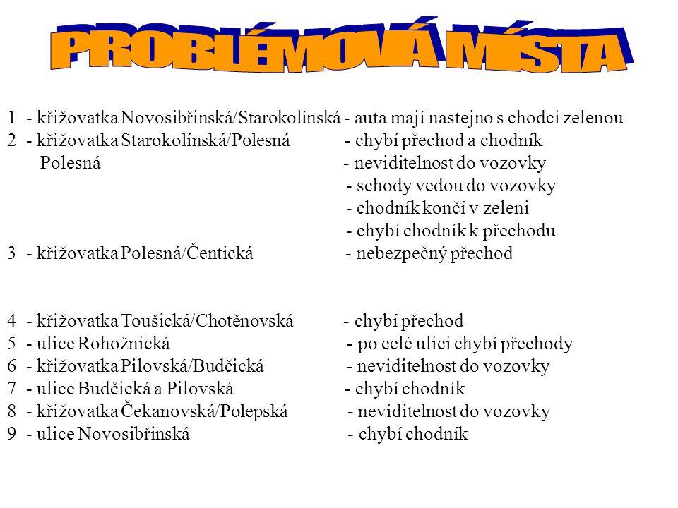 1 - křižovatka Novosibřinská/Starokolínská - auta mají nastejno s chodci zelenou 2 - křižovatka Starokolínská/Polesná - chybí přechod a chodník Polesn
