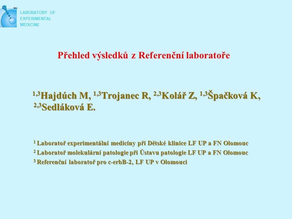 Přehled výsledků z Referenční laboratoře 1,3 Hajdúch M, 1,3 Trojanec R, 2,3 Kolář Z, 1,3 Špačková K, 2,3 Sedláková E.