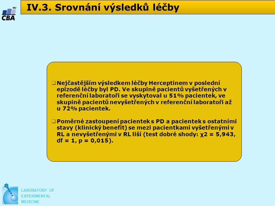 IV.3.