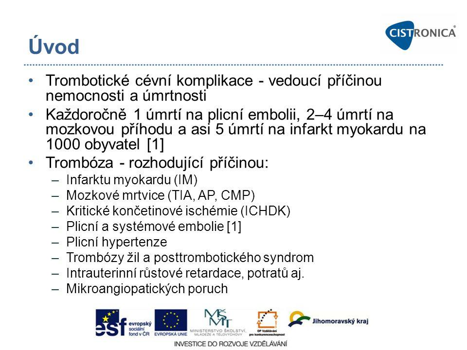Endoteliální dysfunkce Funkční poškození endotelu: 1.