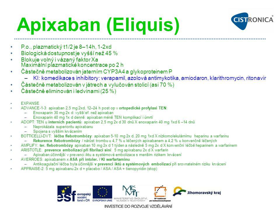 Apixaban (Eliquis) P.o., plazmatický t1/2 je 8–14h, 1-2xd Biologická dostupnost je vyšší než 45 % Blokuje volný i vázaný faktor Xa Maximální plazmatic