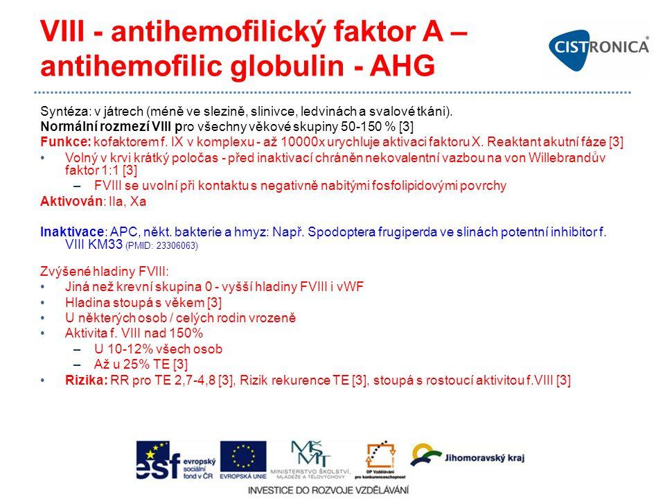 VIII - antihemofilický faktor A – antihemofilic globulin - AHG Syntéza: v játrech (méně ve slezině, slinivce, ledvinách a svalové tkáni). Normální roz