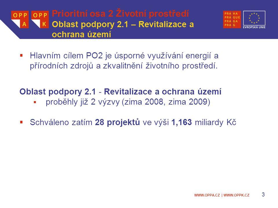WWW.OPPA.CZ | WWW.OPPK.CZ 3 Prioritní osa 2 Životní prostředí Oblast podpory 2.1 – Revitalizace a ochrana území  Hlavním cílem PO2 je úsporné využívání energií a přírodních zdrojů a zkvalitnění životního prostředí.