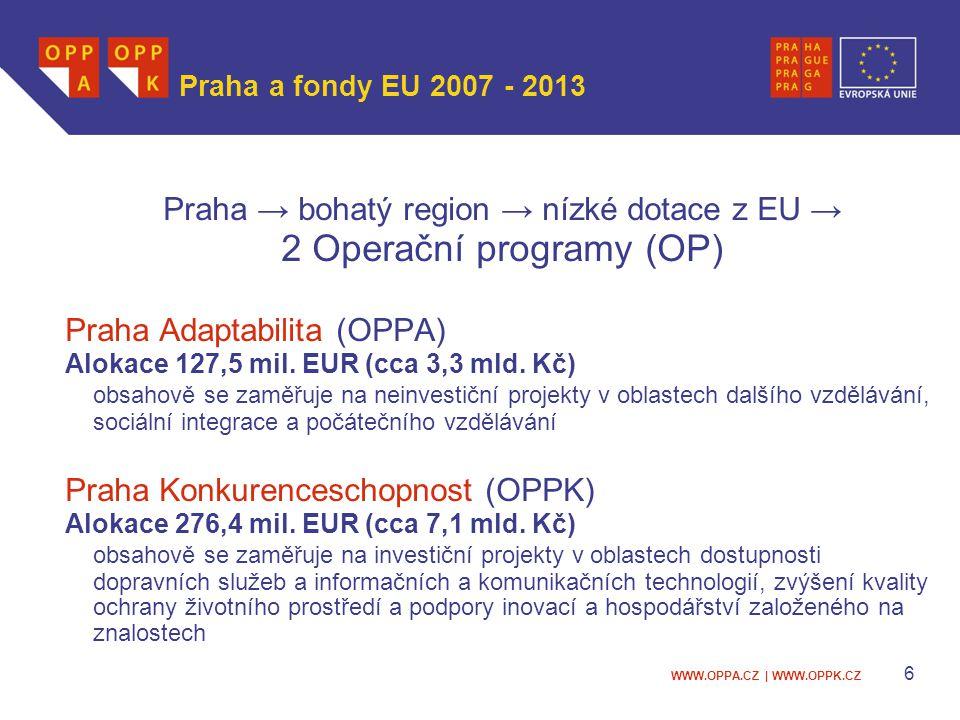 WWW.OPPA.CZ | WWW.OPPK.CZ Praha a fondy EU 2007 - 2013 Celková alokace v Praze: 403,9 mil.