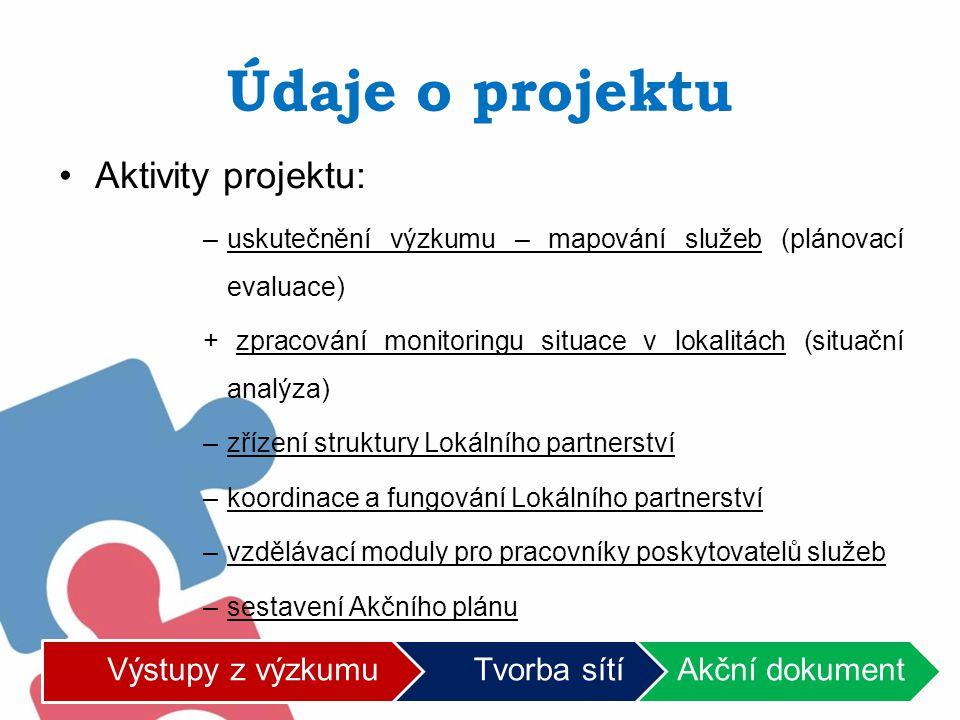 Údaje o projektu Aktivity projektu: –uskutečnění výzkumu – mapování služeb (plánovací evaluace) + zpracování monitoringu situace v lokalitách (situační analýza) –zřízení struktury Lokálního partnerství –koordinace a fungování Lokálního partnerství –vzdělávací moduly pro pracovníky poskytovatelů služeb –sestavení Akčního plánu Výstupy z výzkumuTvorba sítíAkční dokument