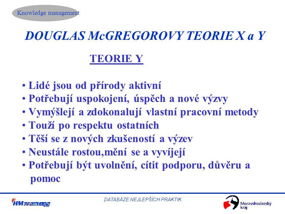 Knowledge management DATABÁZE NEJLEPŠÍCH PRAKTIK DOUGLAS McGREGOROVY TEORIE X a Y TEORIE Y Lidé jsou od přírody aktivní Potřebují uspokojení, úspěch a nové výzvy Vymýšlejí a zdokonalují vlastní pracovní metody Touží po respektu ostatních Těší se z nových zkušeností a výzev Neustále rostou,mění se a vyvíjejí Potřebují být uvolnění, cítit podporu, důvěru a pomoc