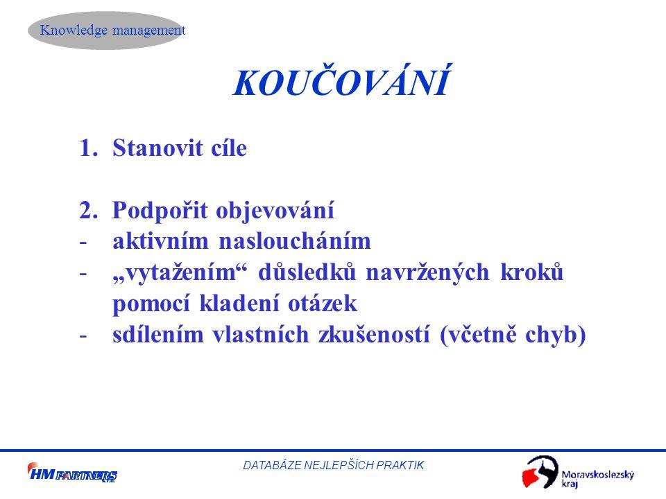 Knowledge management DATABÁZE NEJLEPŠÍCH PRAKTIK KOUČOVÁNÍ 1.Stanovit cíle 2.