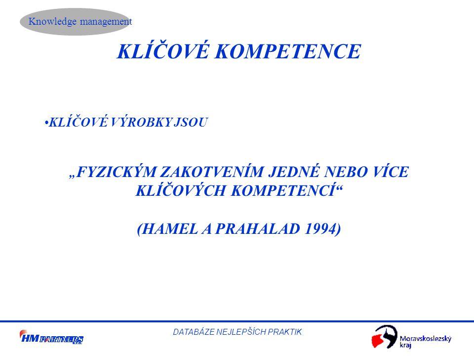 """Knowledge management DATABÁZE NEJLEPŠÍCH PRAKTIK KLÍČOVÉ KOMPETENCE KLÍČOVÉ VÝROBKY JSOU """" FYZICKÝM ZAKOTVENÍM JEDNÉ NEBO VÍCE KLÍČOVÝCH KOMPETENCÍ (HAMEL A PRAHALAD 1994)"""