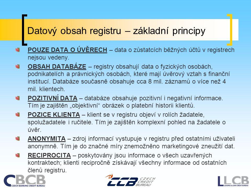Datový obsah registru – základní principy POUZE DATA O ÚVĚRECH – data o zůstatcích běžných účtů v registrech nejsou vedeny. OBSAH DATABÁZE – registry