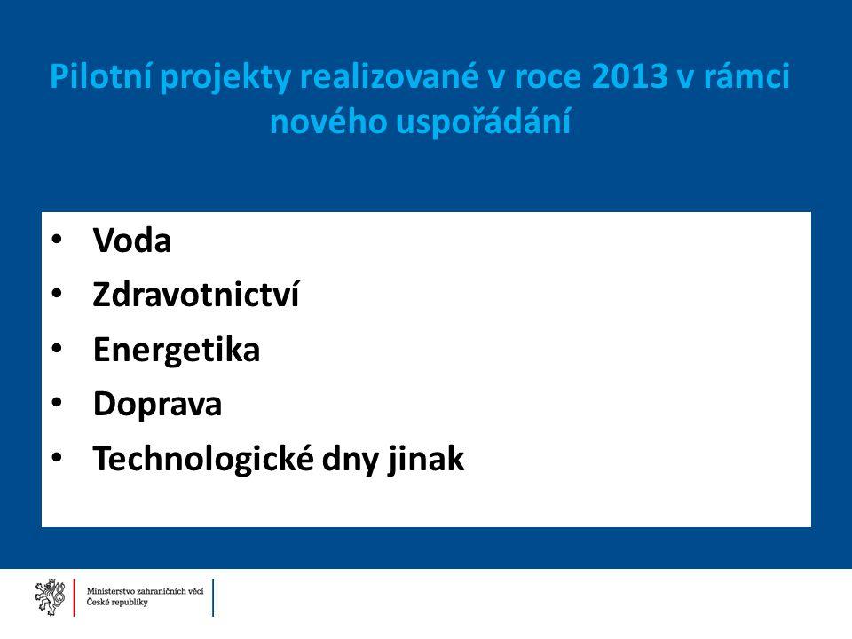 Ministerstvo zahraničních věcí České republiky Sekce Ekonomická Voda Zdravotnictví Energetika Doprava Technologické dny jinak Pilotní projekty realizované v roce 2013 v rámci nového uspořádání