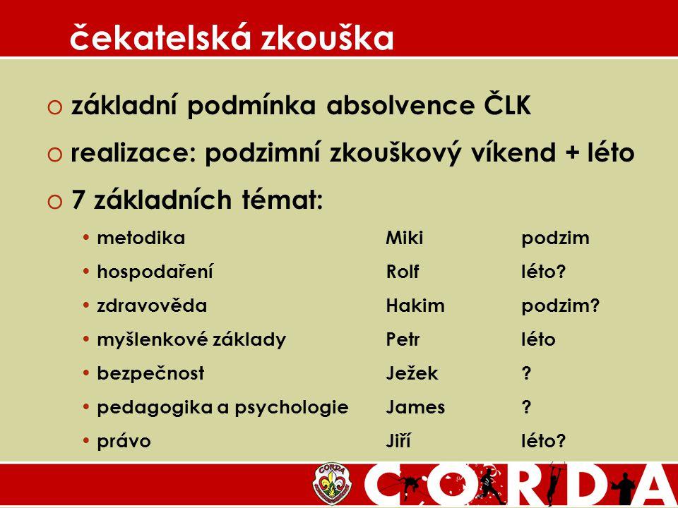 čekatelská zkouška o základní podmínka absolvence ČLK o realizace: podzimní zkouškový víkend + léto o 7 základních témat: metodika Mikipodzim hospodaření Rolfléto.