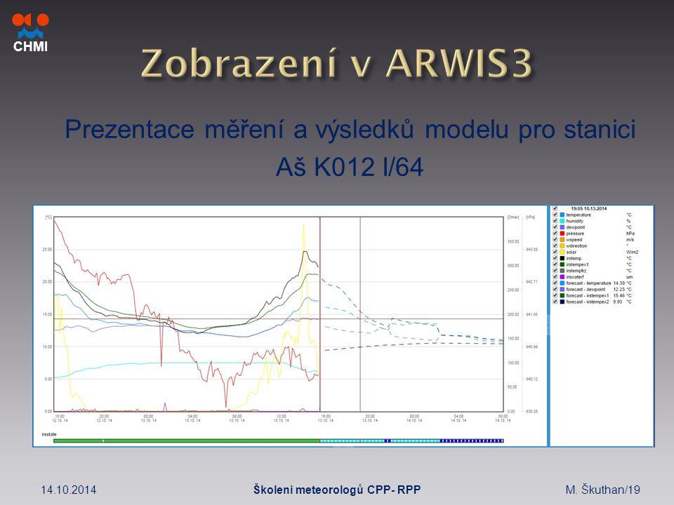 CHMI Prezentace měření a výsledků modelu pro stanici Aš K012 I/64 14.10.2014M.