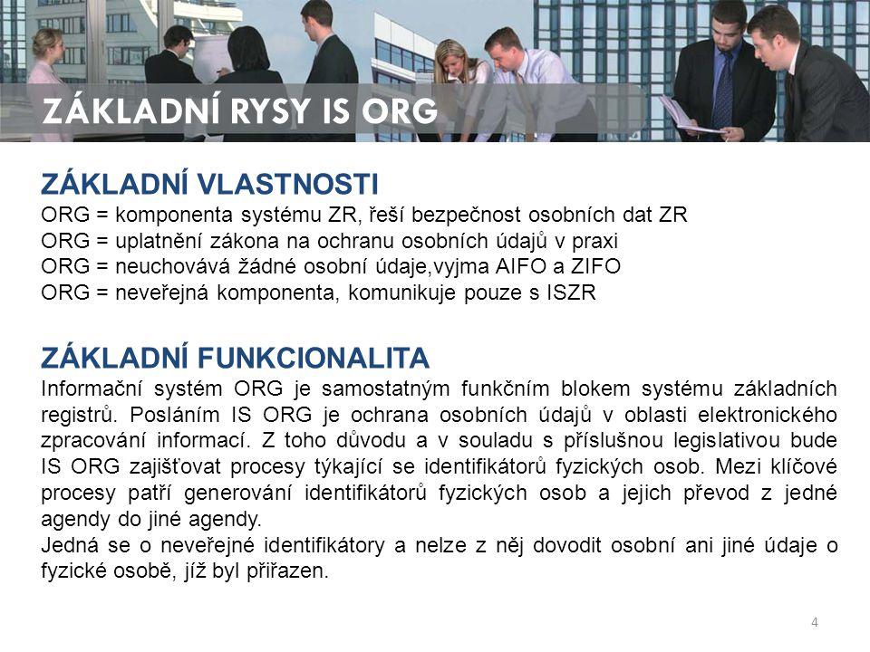 ZÁKLADNÍ RYSY IS ORG ZÁKLADNÍ VLASTNOSTI ORG = komponenta systému ZR, řeší bezpečnost osobních dat ZR ORG = uplatnění zákona na ochranu osobních údajů v praxi ORG = neuchovává žádné osobní údaje,vyjma AIFO a ZIFO ORG = neveřejná komponenta, komunikuje pouze s ISZR ZÁKLADNÍ FUNKCIONALITA Informační systém ORG je samostatným funkčním blokem systému základních registrů.