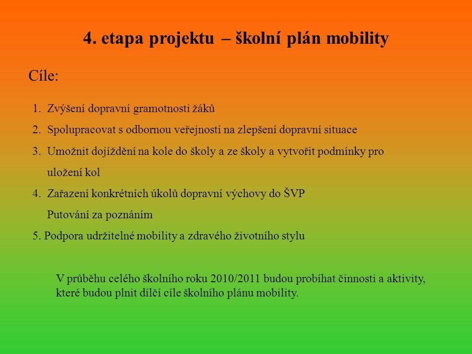 4. etapa projektu – školní plán mobility Cíle: 1. Zvýšení dopravní gramotnosti žáků 2. Spolupracovat s odbornou veřejností na zlepšení dopravní situac