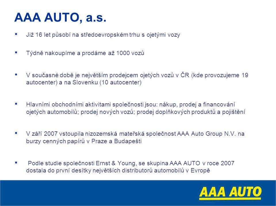 NAŠE ČÍSLA Roční obrat v roce 2008: 13.5 milliard Kč * Roční prodej v roce 2008: 60 600 vozů Nejúspěšnější rok 2007: 80 000 prodaných vozů, 3800 zaměstnanců, 45 poboček Současný počet zaměstnanců: 1100 a poboček: 29 * Jedna se o předběžné hospodářské výsledky vydané společností 26.3.2009 a jedná se o obrat celé skupiny AAA AUTO včetně svých zahraničních poboček