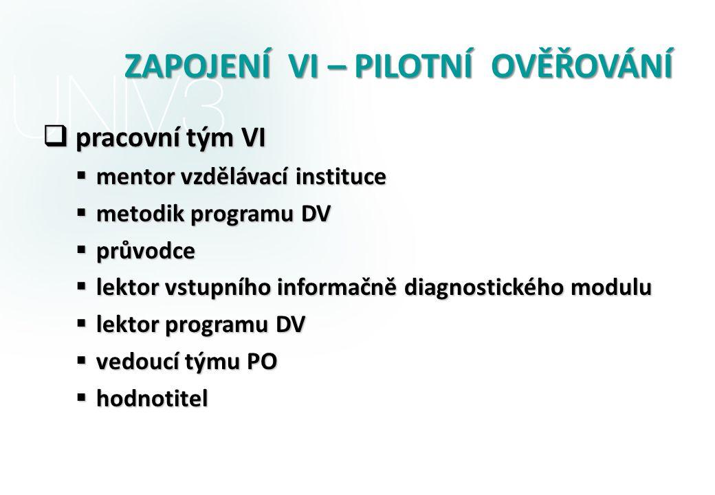 ZAPOJENÍ VI – PILOTNÍ OVĚŘOVÁNÍ ZAPOJENÍ VI – PILOTNÍ OVĚŘOVÁNÍ  pracovní tým VI  mentor vzdělávací instituce  metodik programu DV  průvodce  lek