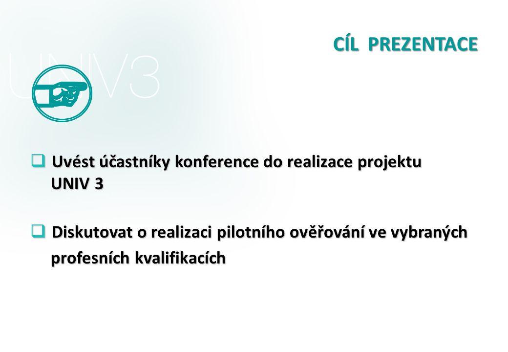 CÍL PREZENTACE  Uvést účastníky konference do realizace projektu UNIV 3 UNIV 3  Diskutovat o realizaci pilotního ověřování ve vybraných profesních kvalifikacích profesních kvalifikacích