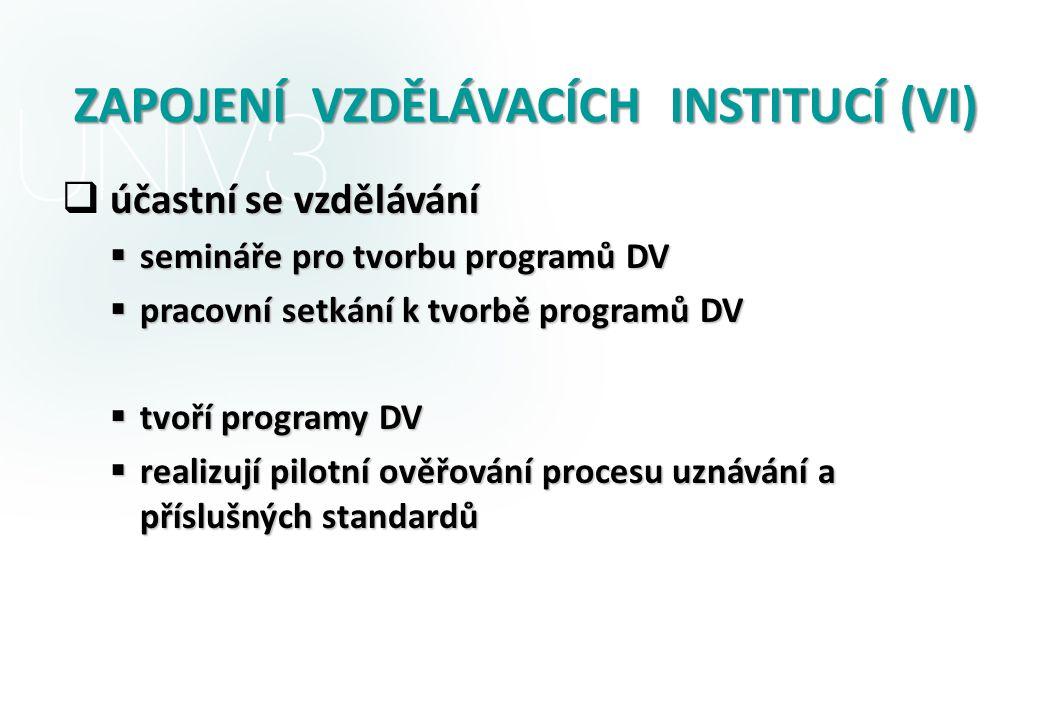 ZAPOJENÍ VZDĚLÁVACÍCH INSTITUCÍ (VI) účastní se vzdělávání  účastní se vzdělávání  semináře pro tvorbu programů DV  pracovní setkání k tvorbě programů DV  tvoří programy DV  realizují pilotní ověřování procesu uznávání a příslušných standardů