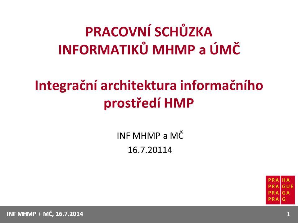 PRACOVNÍ SCHŮZKA INFORMATIKŮ MHMP a ÚMČ Integrační architektura informačního prostředí HMP INF MHMP a MČ 16.7.20114 1 INF MHMP + MČ, 16.7.2014